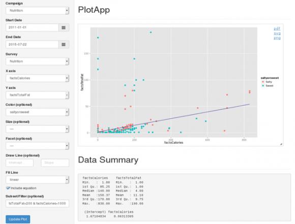 Plot-App